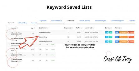 What is Jaaxy Keyword Tool?