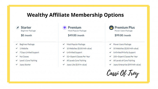 Wealthy Affiliate Membership Options With Monthly Pricing