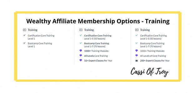 Wealthy Affiliate Membership Options - Training