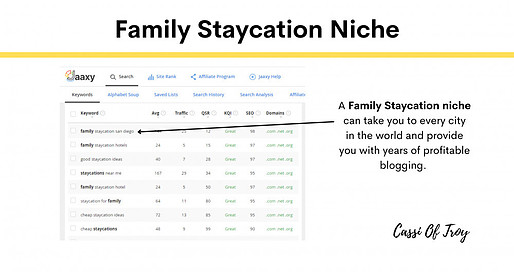 Family Staycation Niche - Cassi Of Troy
